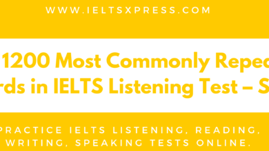 Photo of The 1200 most commonly repeated words in IELTS Listening Test – Set 2