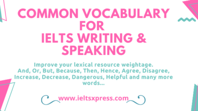 Photo of Common Vocabulary for IELTS to Improve Lexical Resources for 2020